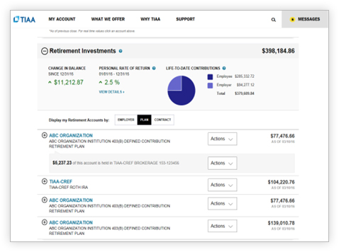 View of personalized account overview page